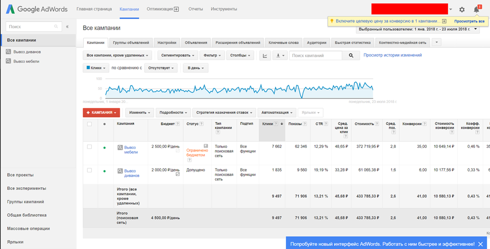 Настроили Google Analytics